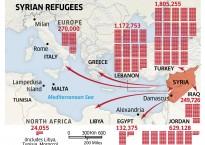 SYRIA EUROPE